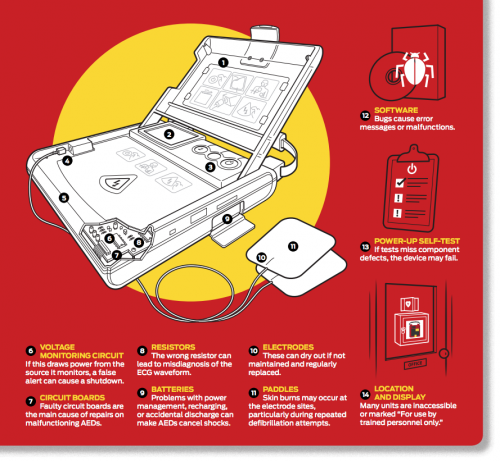 automated-external-defibrillator-illustration