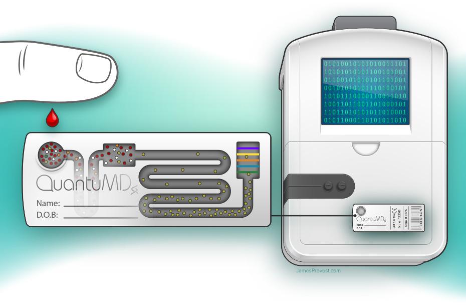 Mobile Disease Scanner