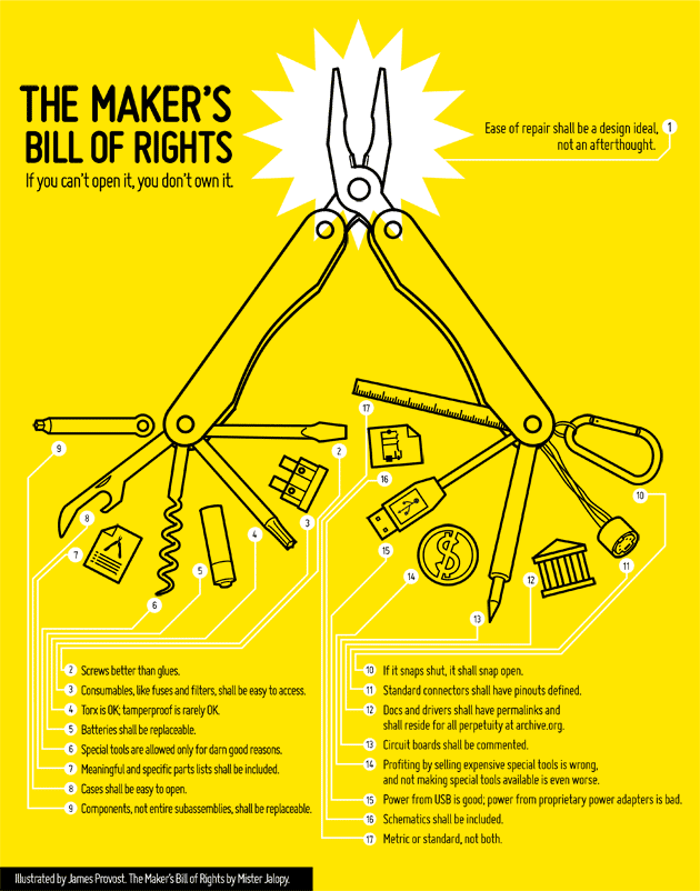 The Maker's Bill of Rights