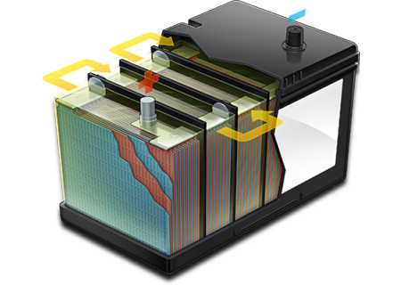 Automotive Battery Cutaway Illustration