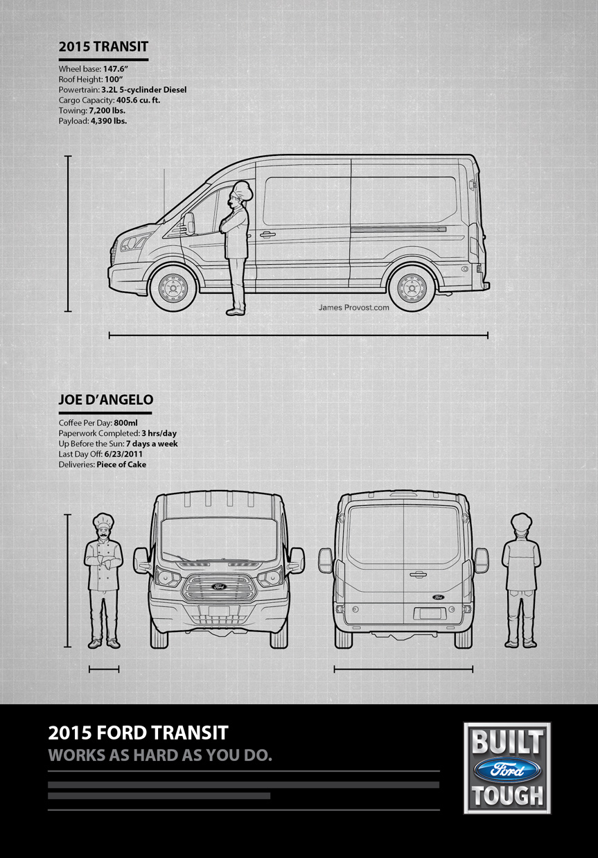 Ford Transit Ad Illustration