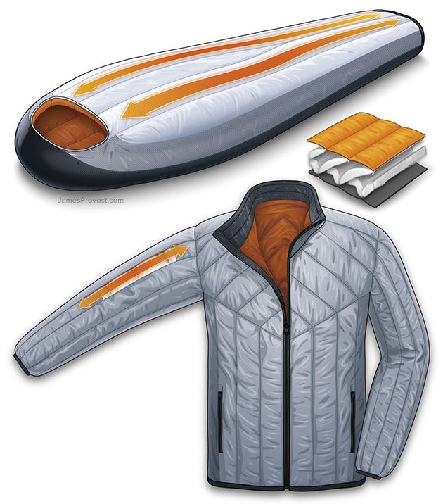 Insulated Outdoor Apparel Cutaway Illustration
