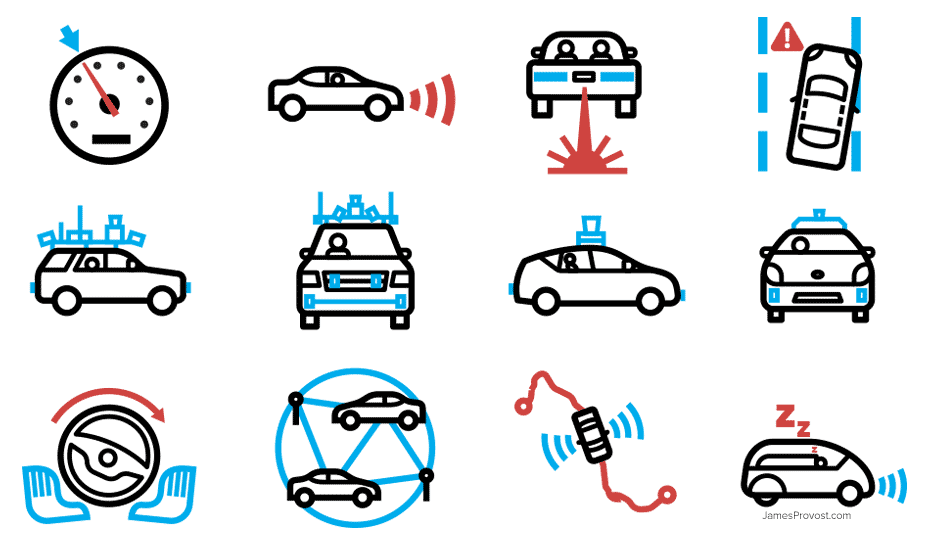Self-Driving Cars Timeline Icons