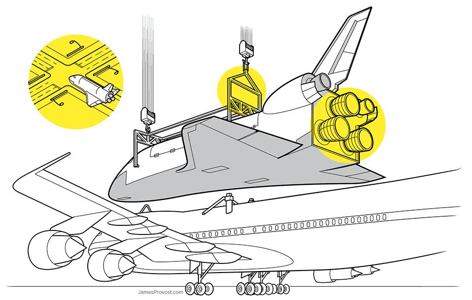 Transportation of Space Shuttle Endeavour