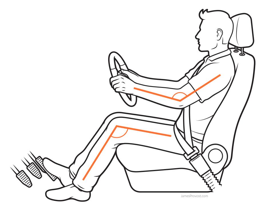 Driver's Seat Ergonomics
