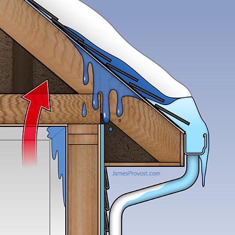 Ice Dam Anatomy